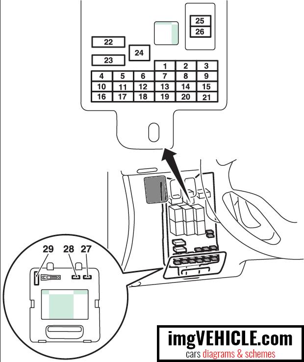Mitsubishi L200 IV (Triton) (2005-2014) Fuse box diagrams