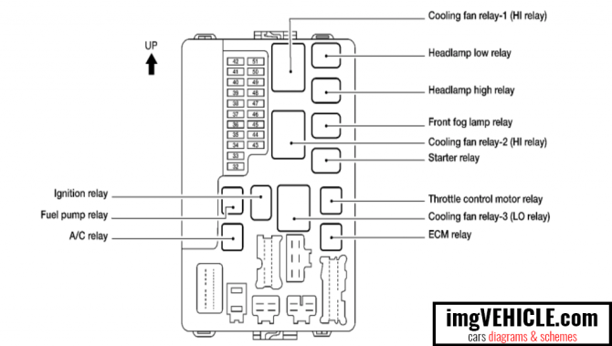 2000 nissan altima under hood fuse box  wiring diagram load