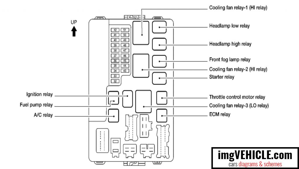 2002 nissan altima fuse diagram 2 channel car amp wiring 00 box all data