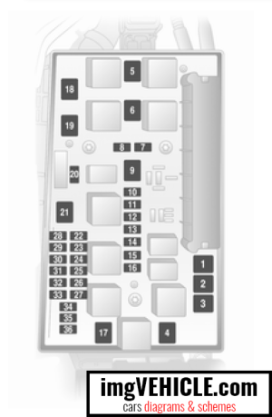 Opel Astra H Fuse box diagrams & schemes  imgVEHICLE