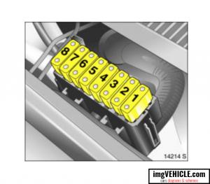 Opel Meriva A Fuse box diagrams & schemes  imgVEHICLE