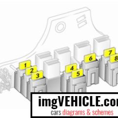 Zafira B Wiring Diagrams 1988 Ezgo Golf Cart Diagram Fuse Box Vauxhall 2006 Opel Data Oreoopel U0026 Schemes