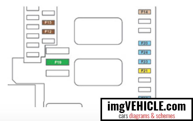 Peugeot 308 II (2013-2022) Fuse box diagrams & schemes