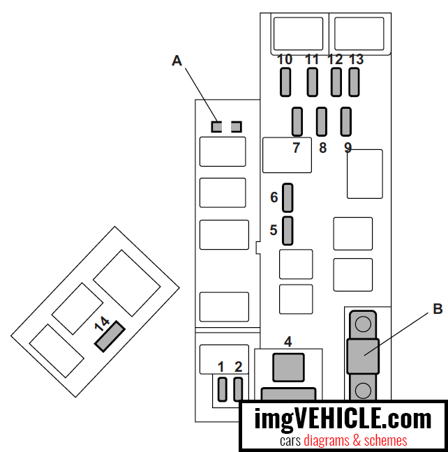 Subaru Forester II SG Fuse box diagrams & schemes