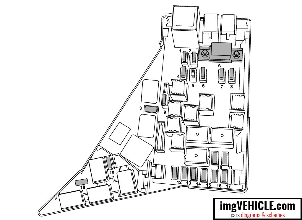 subaru outback fuse box diagram image details