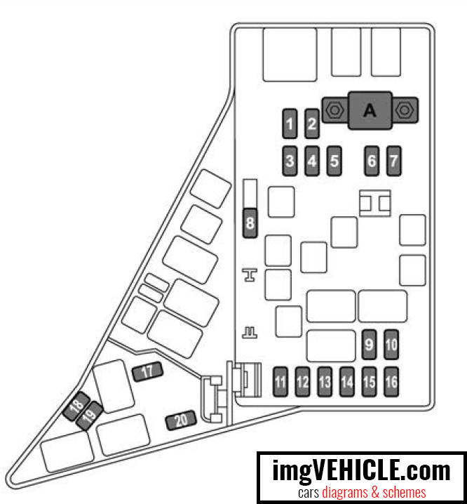 Subaru Forester IV SJ Fuse box diagrams & schemes