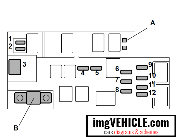 Subaru Outback III Fuse box diagrams & schemes