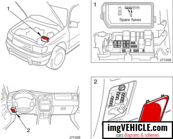 Toyota 4Runner III (N180) (1996-2002) Fuse box diagrams
