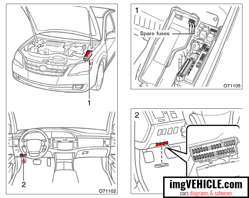 Toyota Avalon III (XX30) (2005-2012) Fuse box diagrams