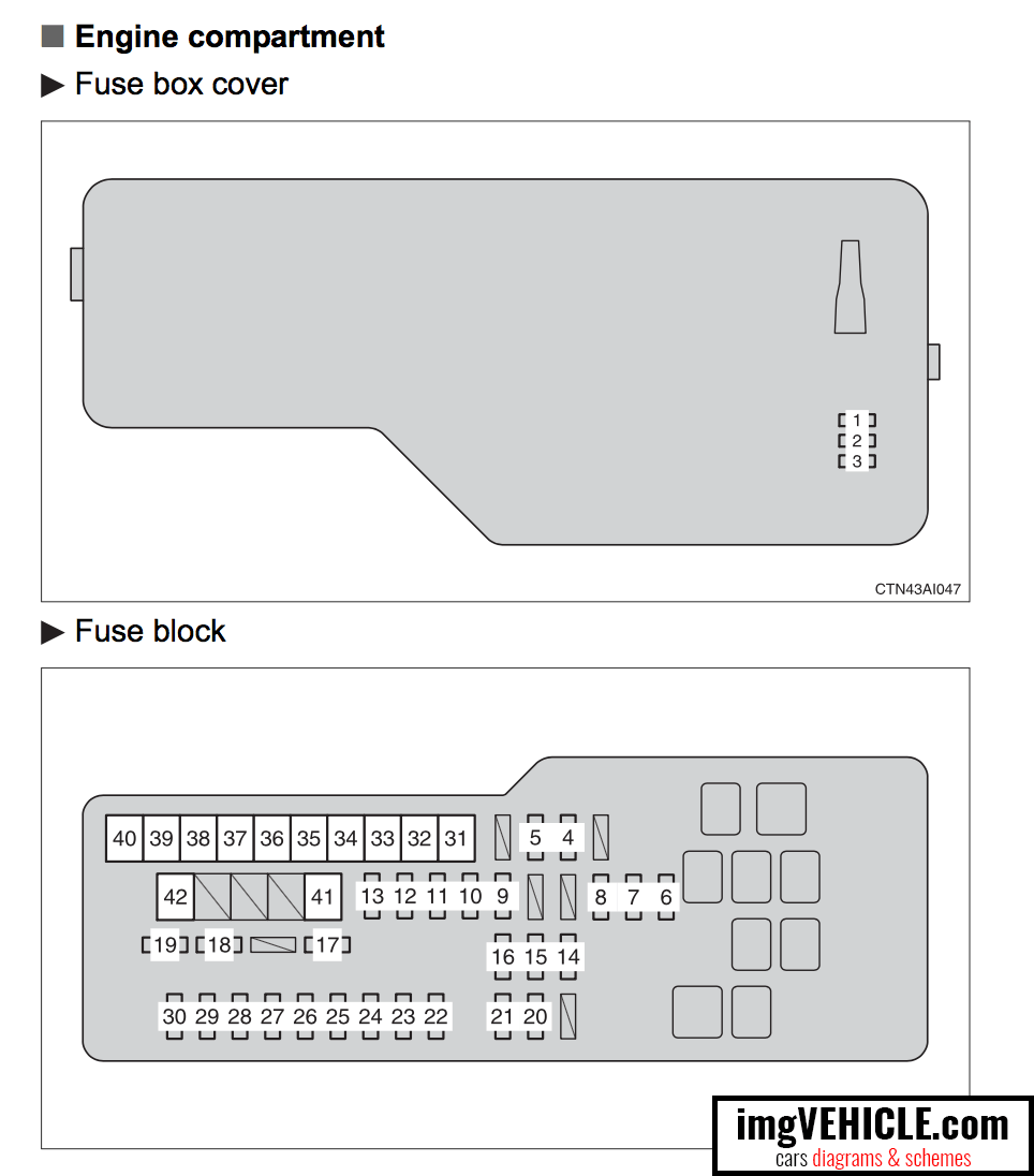 medium resolution of toyota camry xv40 fuse box engine compartment diagram