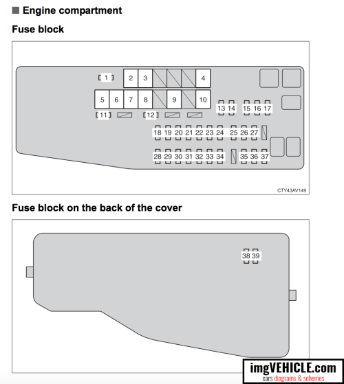 small resolution of toyota camry xv50 fuse box engine compartment diagram