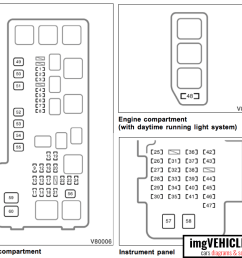 toyota highlander i xu20 fuse box diagrams schemes imgvehicle com 2006 toyota matrix fuse box [ 1000 x 836 Pixel ]