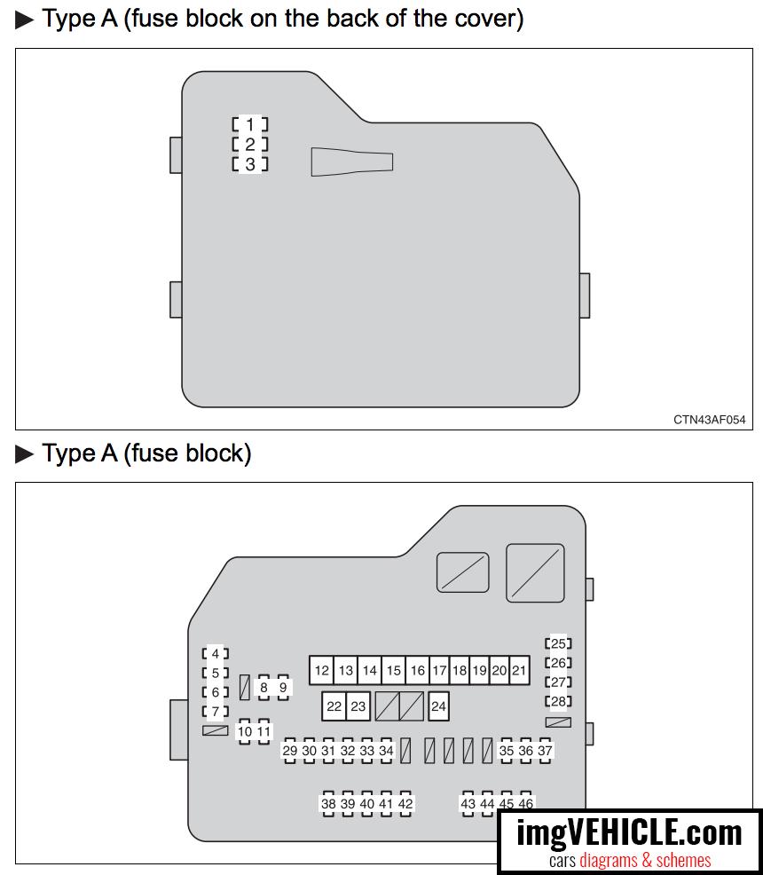 medium resolution of toyota highlander ii xu40 fuse box diagrams schemes imgvehicle com 2001 toyota highlander fuse box