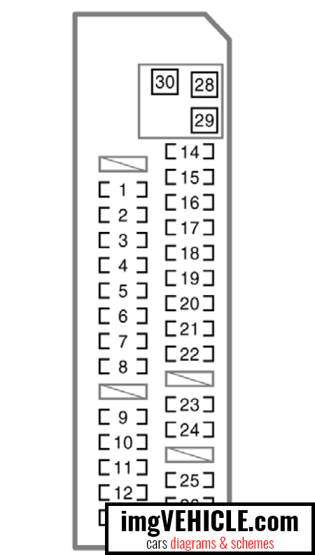 Toyota Rav4 XA30 (2005-2012) Fuse box diagrams & schemes