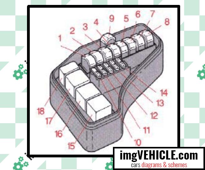 1998 volvo s70 fuse box diagram  wiring diagram wave