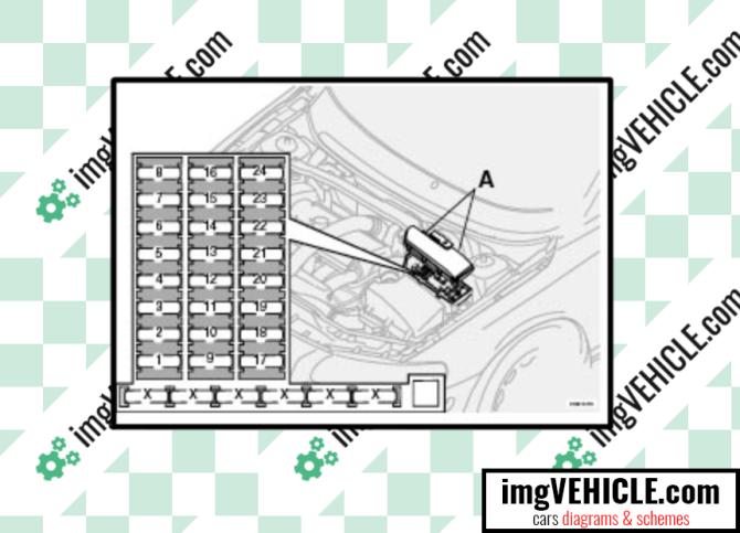 volvo v70 fuse box location  description wiring diagrams