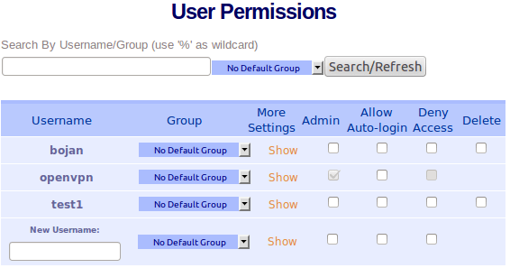 Strana User Permissions