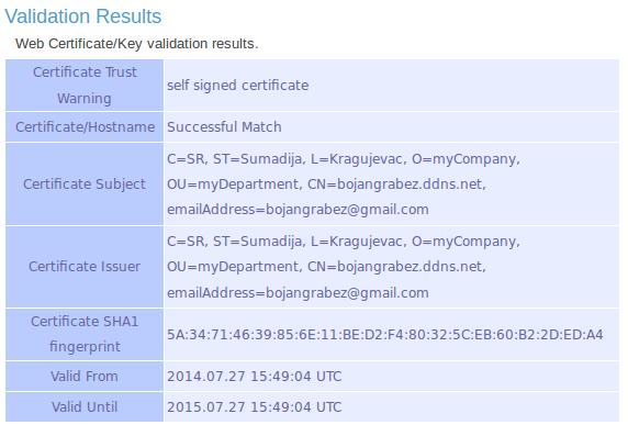 Rezultat validacije sertifikata