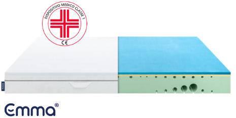 Il modello milano è il miglior materasso in commercio anche perché conserva tutte le caratteristiche di un buon materasso ortopedico (ha una rigidità 8/10), ma. Migliori Materassi Quali Sono I Migliori Materassi In Commercio 2021