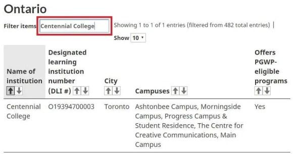 oficial de conclusão. requisitos do programa. estudos no exterior. Post graduate Work Permit Program (PGWP)