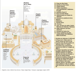 Vaticano_os lugares do papa e do conclave1 ©SNPC