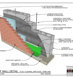 01 030 0301 base of wall detail flexible flashing drip edge term bar [ 1440 x 1112 Pixel ]