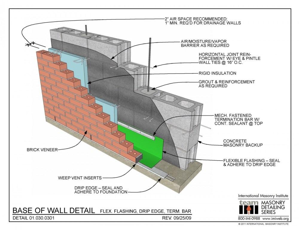 medium resolution of 01 030 0301 base of wall detail flexible flashing drip edge term bar