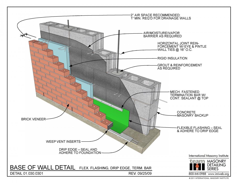 hight resolution of 01 030 0301 base of wall detail flexible flashing drip edge term bar