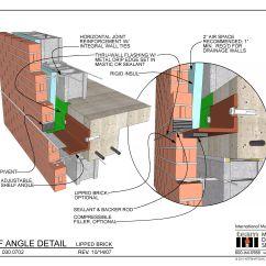 Domestic Electric Fence Wiring Diagram Gm Fuel Sending Unit 01 030 0702 Shelf Angle Detail Lipped Brick