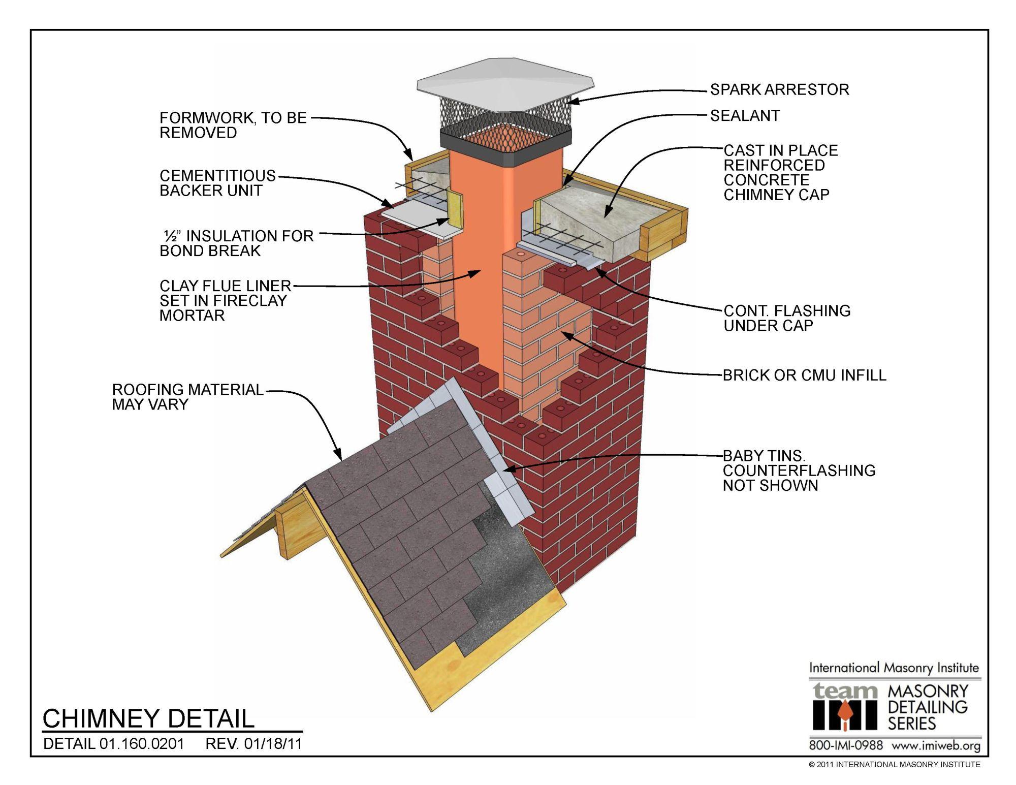hight resolution of 01 160 0201 chimney detail international masonry institute diagram of chimney cap