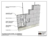 02.010.0301: Foundation Dowel Alignment   International ...