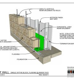 02 010 0312 base of wall single wythe block flashing at inside face [ 3300 x 2550 Pixel ]
