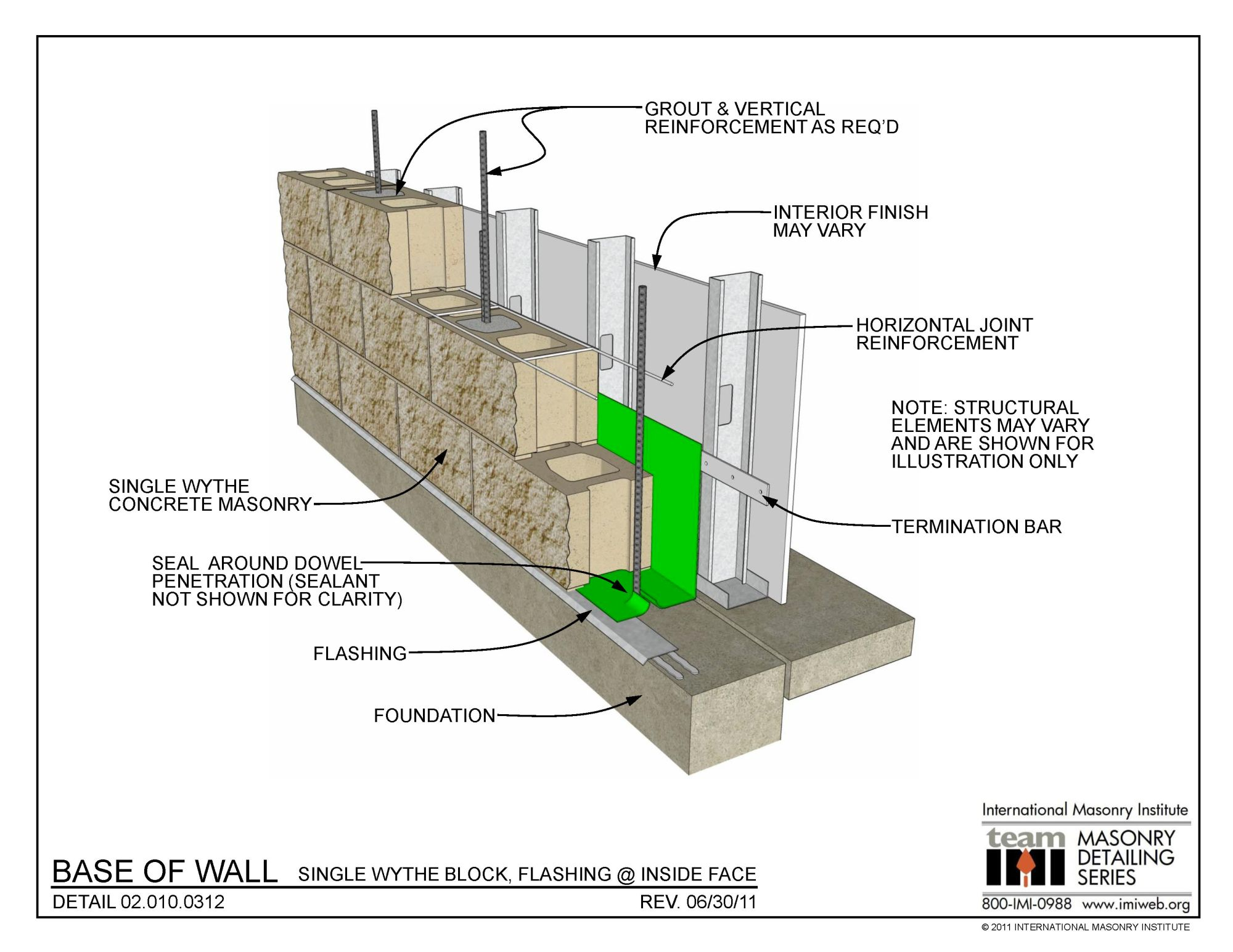 hight resolution of 02 010 0312 base of wall single wythe block flashing at inside face