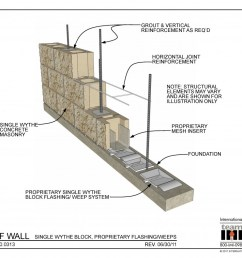 02 010 0313 base of wall single wythe block proprietary flashing weeps international masonry institute [ 1024 x 791 Pixel ]
