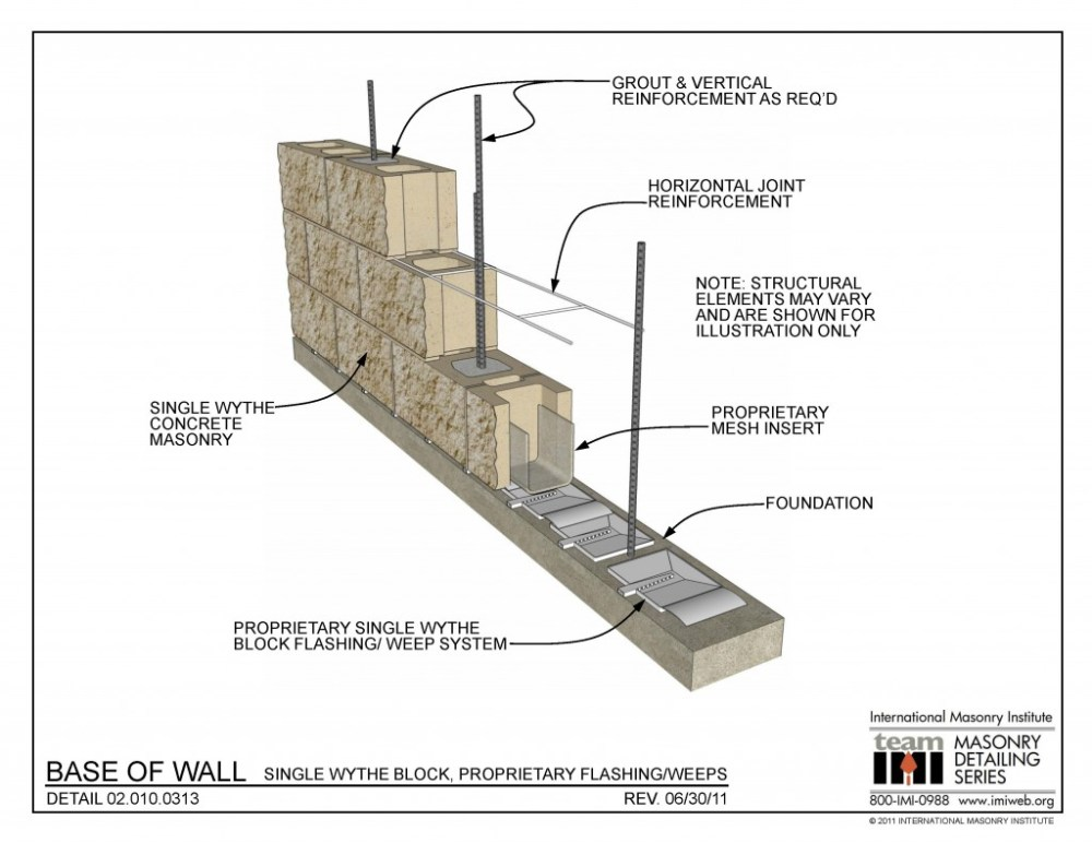 medium resolution of 02 010 0313 base of wall single wythe block proprietary flashing weeps international masonry institute