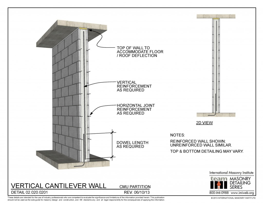 International Building Code Diagrams 02 020 0201 Vertical Cantilever Wall International