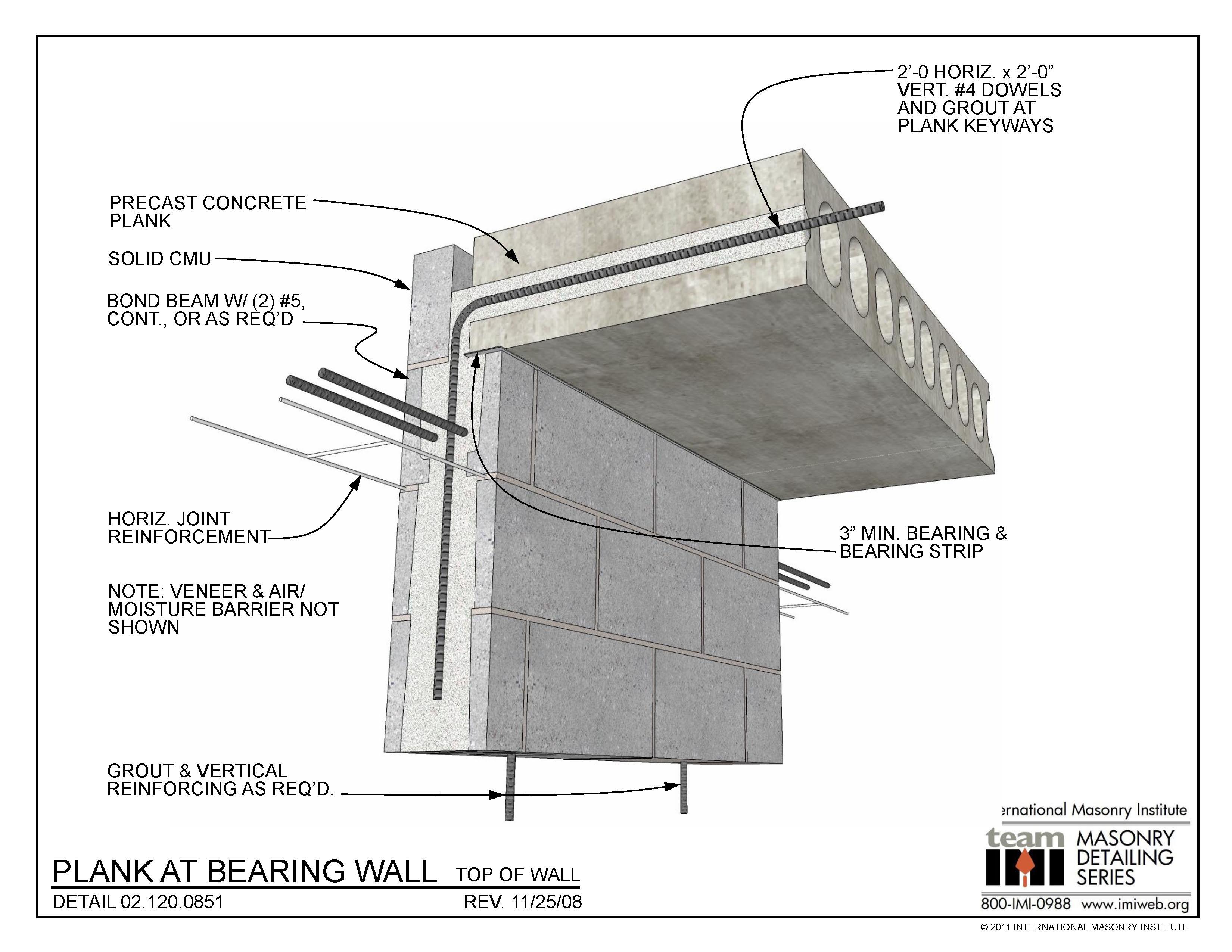 Are Knee Walls Load Bearing