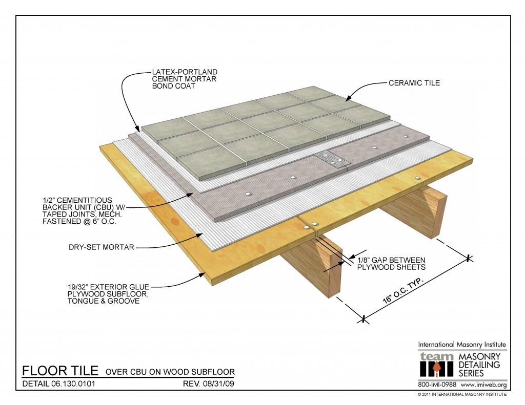 061300101 Floor Tile  Over CBU on Wood Subfloor