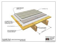 Ceramic Tile On Plywood Subfloor | Tile Design Ideas