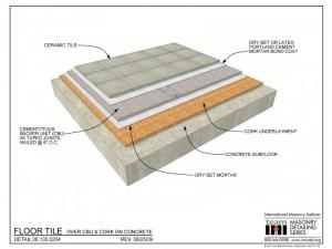 061300204: Floor Tile  Over CBU & Cork on Concrete