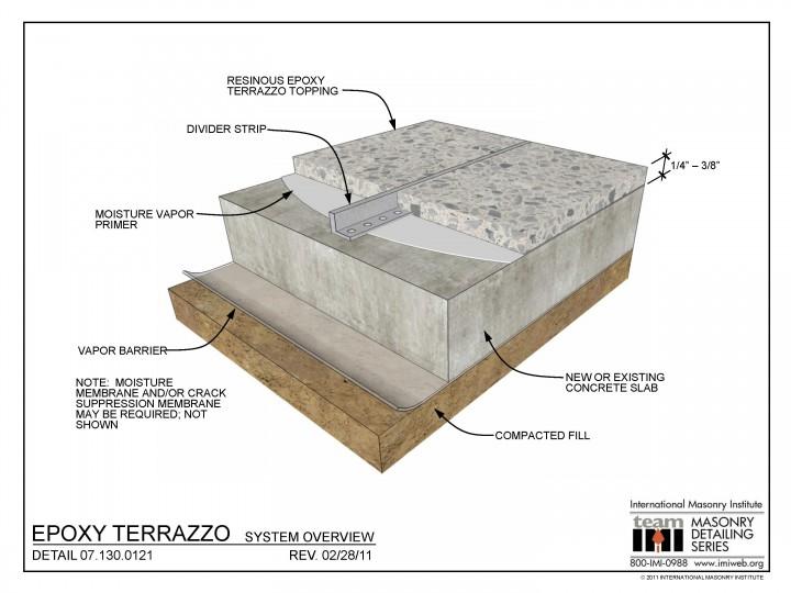 071300121 Epoxy Terrazzo  System Overview