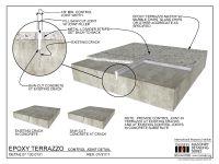 Terrazzo Flooring Details - Flooring Ideas and Inspiration