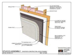 090900101: Stucco Assembly  Sheathed Construction, Wood Framing | International Masonry Institute