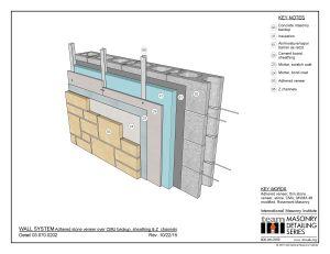 030700202: Wall System  Adhered Stone Veneer Over CMU Backup, Sheathing & Z Channels