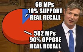right to recall mp's