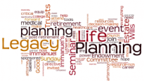Estate planning wordle