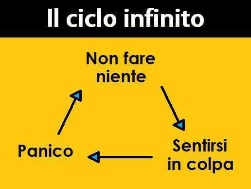 Il Ciclo Infinito
