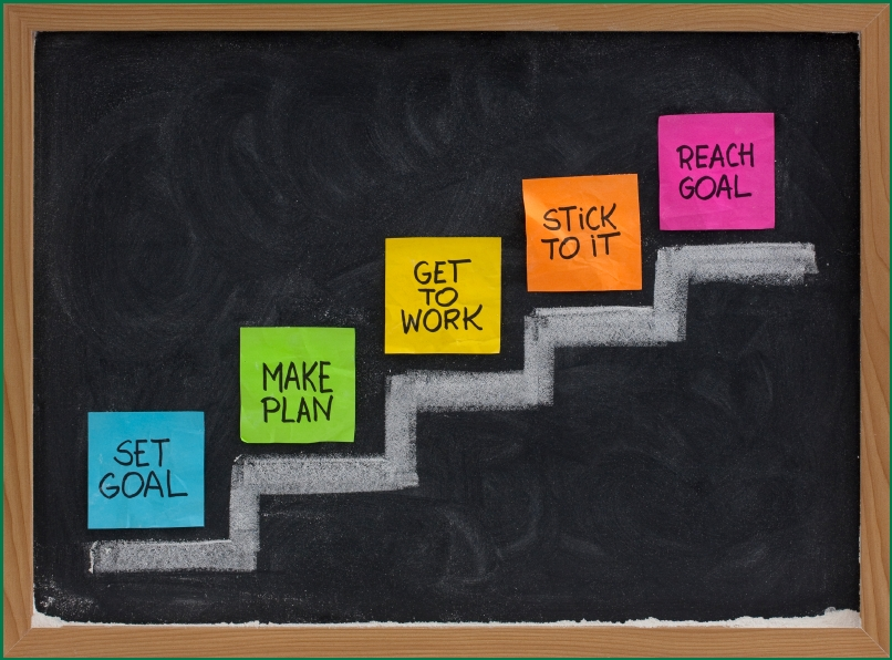 Read more about the article Want To Be Successful In Personal Development? Try These Tips!