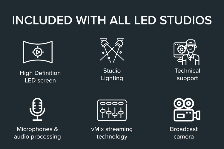 All LED streaming studios from StudioX include, LED screen, HD camera, vMix technology, streaming engineers, microphones and studio lighting.