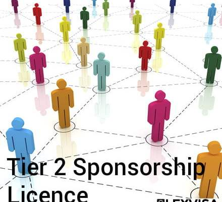 Minimising Potential Impact of Revocation of Tier 2 Sponsorship Licence